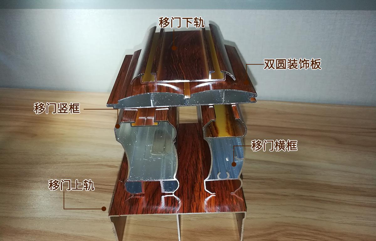 飞跃时代柜体5种型材